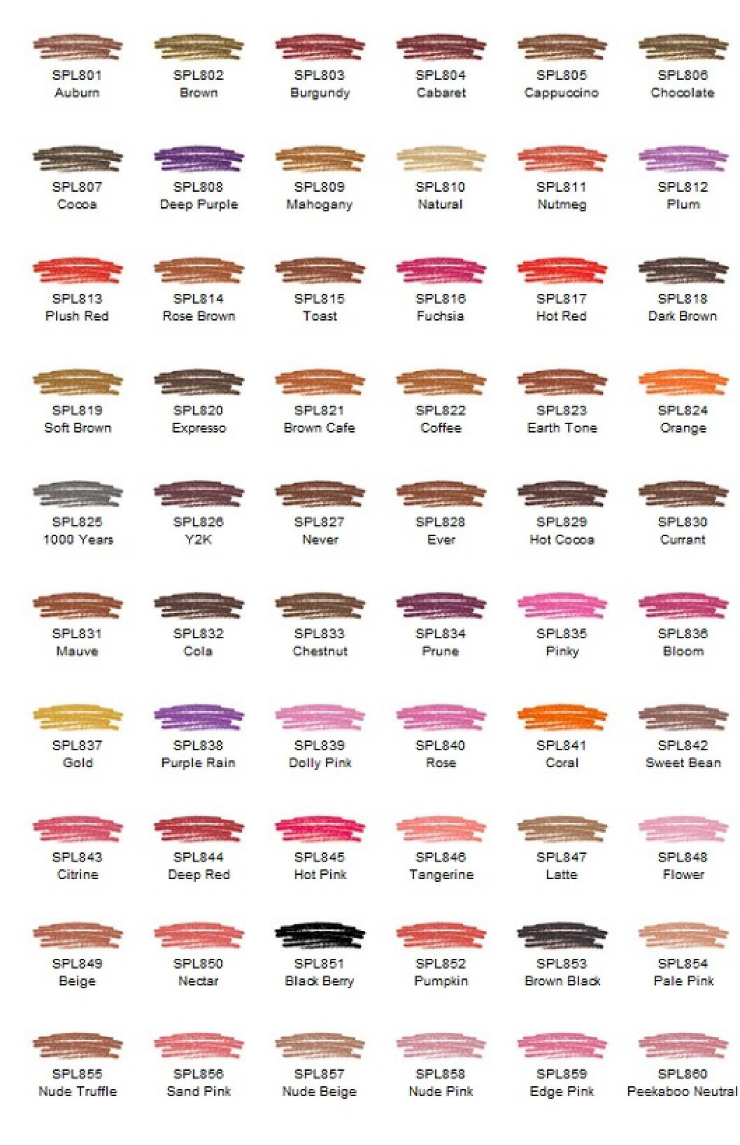 nyx cosmetics slim lip pencil